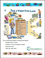 Waste Free Lunch Breakroom Tips Image